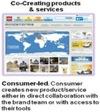 Consumer-led