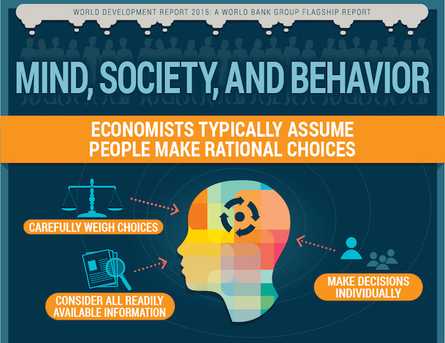 the concept of behavioral economics based on michael blandings article the business of behavioral ec Get your best behavioral/experimental economics essays just in two clicks best free samples will be in your hands with topics what you need.