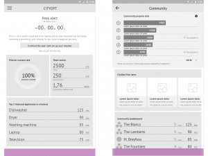 "The wireframes defining the information architecture of the CITYOPT app's ""peak alert"" and ""Community"" screens."
